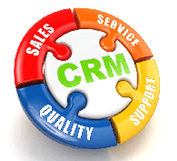 CRM-Customer Management